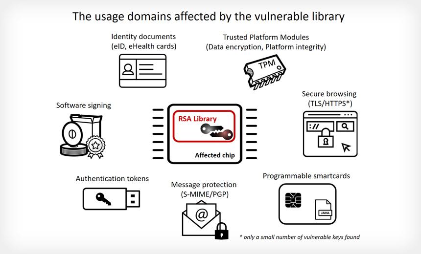 Estonia Invalidates Digital Certificates Over Crypto Crack